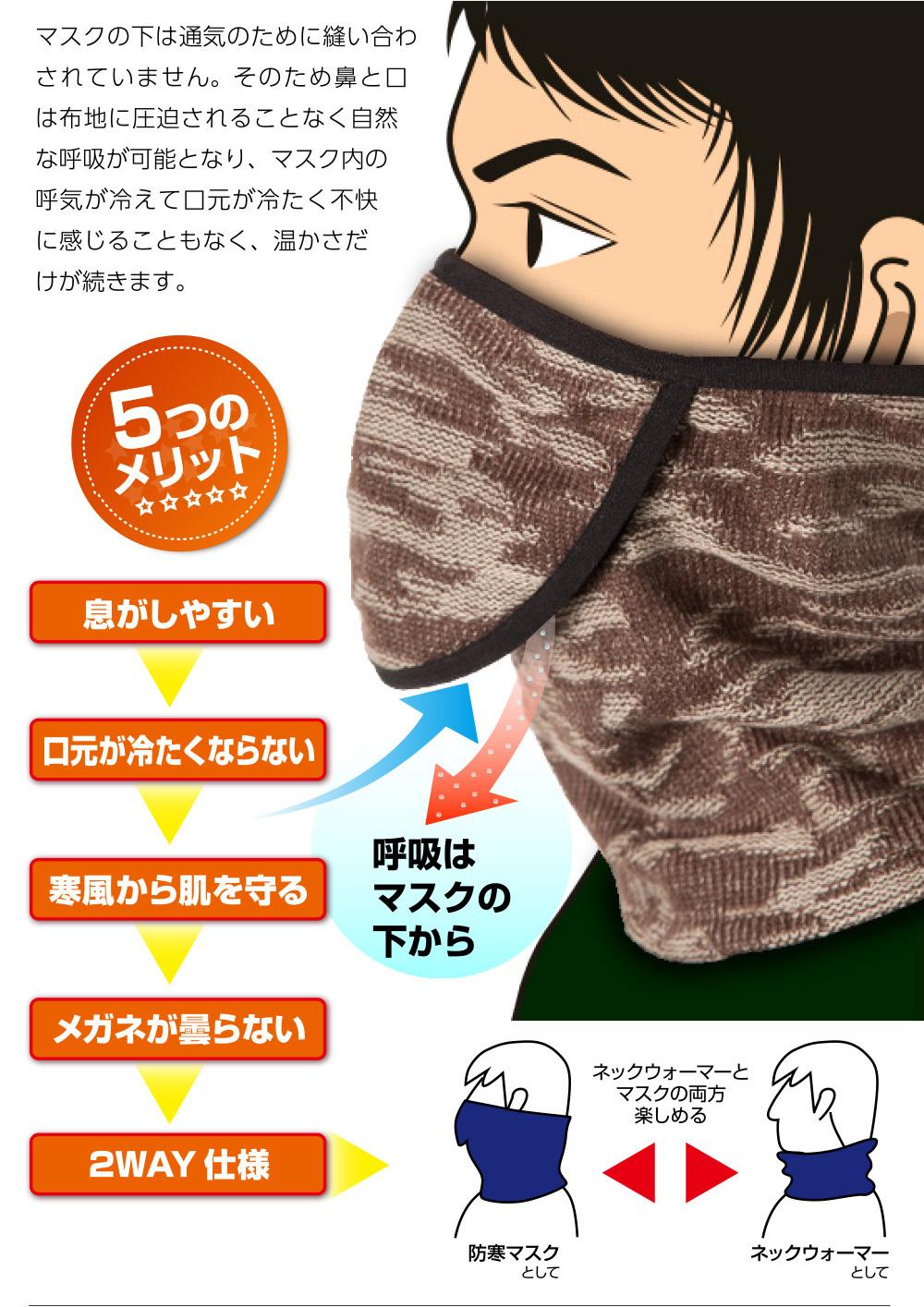 ネックマスク5つのメリット:息がしやすい。口元が冷たくならない。寒風から肌を守る。メガネが曇らない。ネックウォーマーと防寒マスクの2WAY仕様。